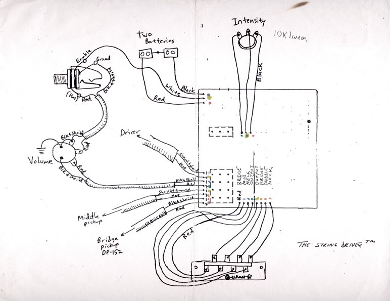 Wiring Diagram For Charvel Jackson - Wiring Diagram M2 on